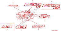 MARQUE Chassis 450 honda-moto FOURTRAX 2003 F__3600