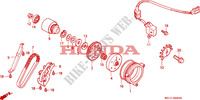 EMBRAYAGE DE DEMARRAGE pour Honda BIG ONE 1000 de 1996